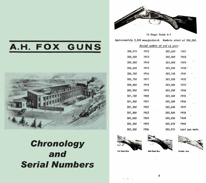 dating savage rifle serial number 5 from october 1968 to march 1988 savage/stevens/fox b doubles are serial numbered in a completely new serial number range beginning at a000001.